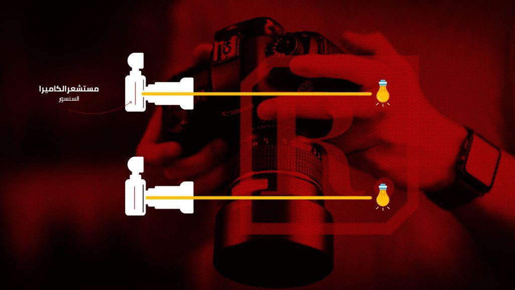 آلية تحكم الغالق بكمية الضوء الداخل إلى المستشعر