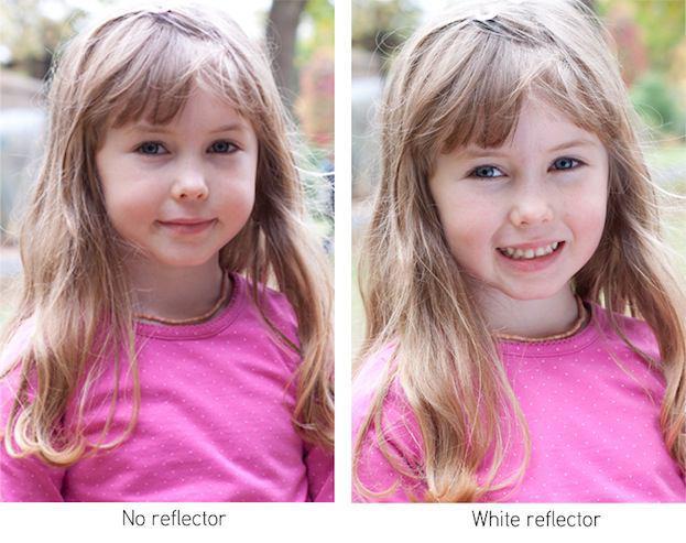 العاكس أو reflector ماهي ؟ وما عملها ؟