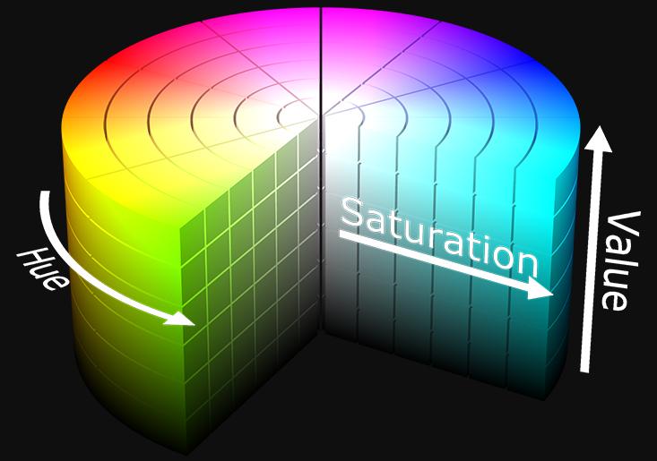 نحو فهم أعمق لنظرية الألوان: ماهو مصطلح HSL
