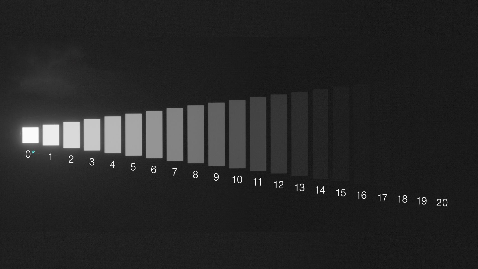 مصطلح الداينامك رينج – dynamic range ماذا يعني ؟